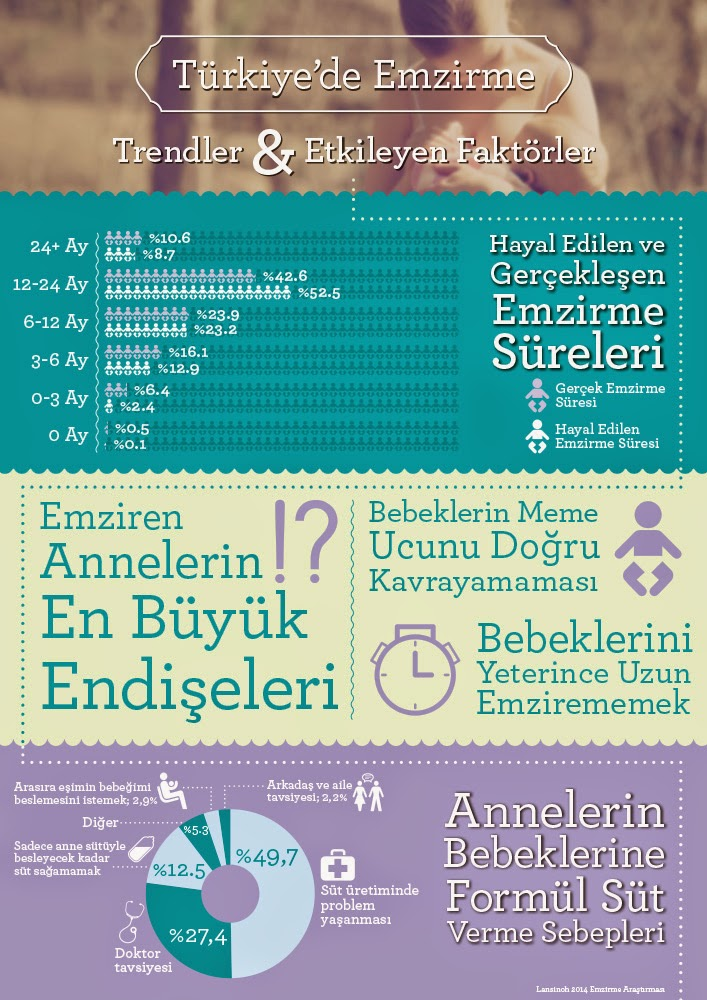infografik___Emzirme_Turkiye_genel_-_Kopya